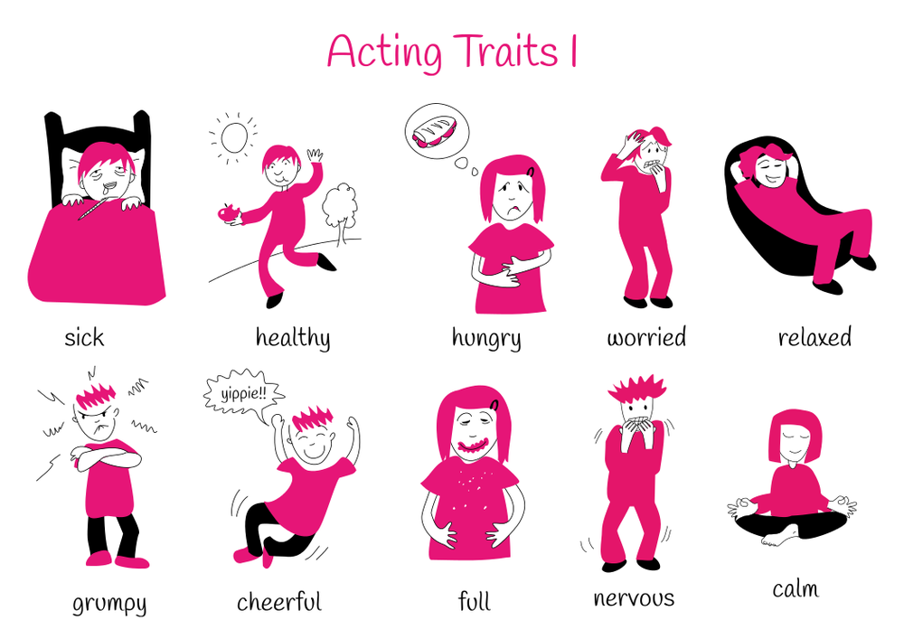 Theme 10: Acting Traits I.