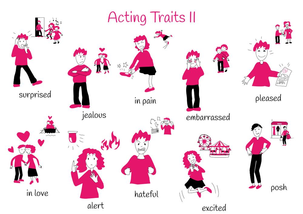 Theme 10: Acting Traits II.