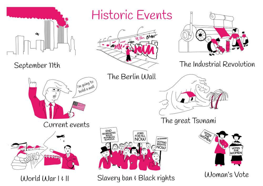 Theme 7: Historic Events