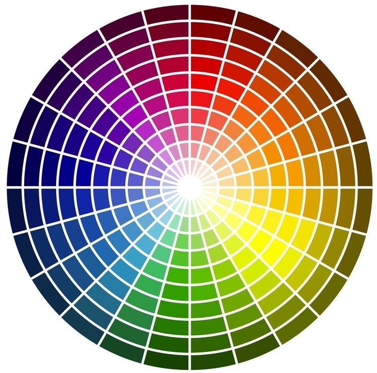 The Style Bible - Colour Style Wheel Guide, Winchester personal stylist, Sarah bacchus,