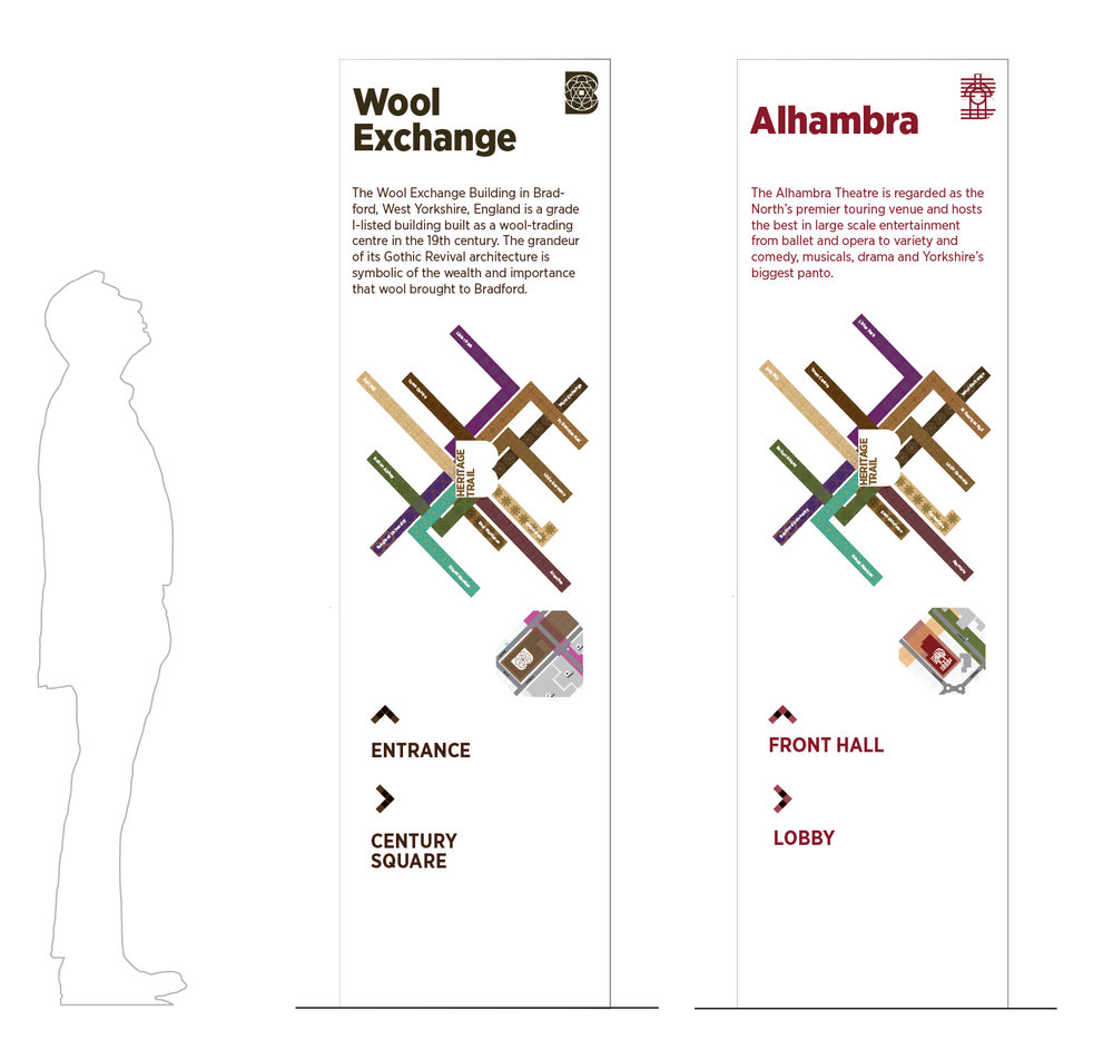 Way finding signage system concept