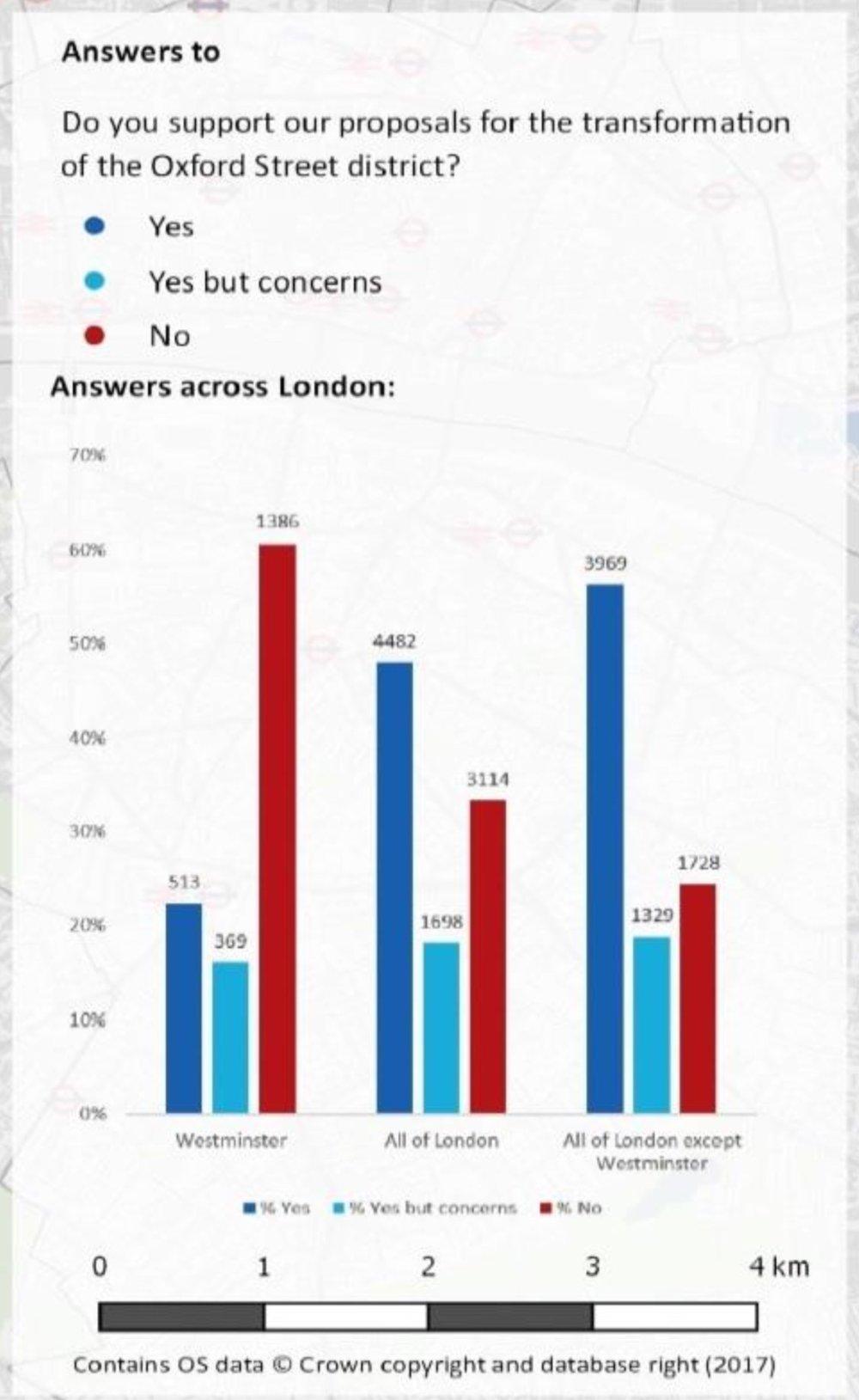 consultation results 3 jan - residents views.jpg