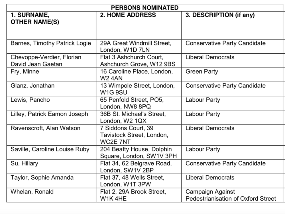 Candidates 3 May.png