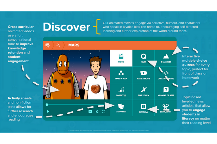 Discover (Understand, Remember) - Students start to learn and understand more about a curriculum topic, recalling important facts from the movies and quizzes (don't forget you can create your own differentiated quizzes using the Quiz Mixer), and matching important concepts to their proper descriptions using the Activity pages.