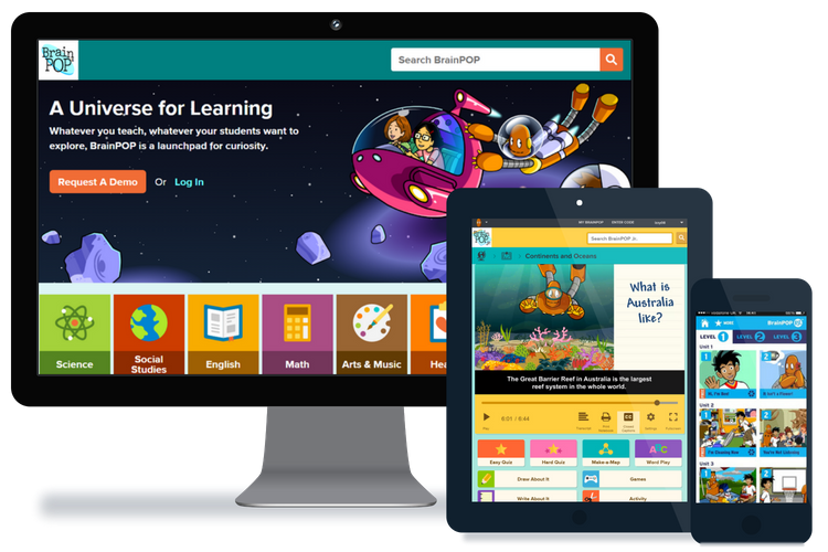 All the BrainPOP products