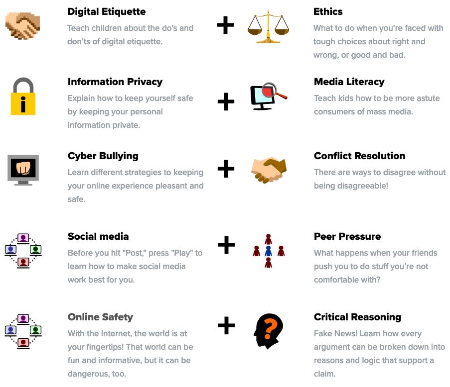 Explore BrainPOPs Internet Safety resources
