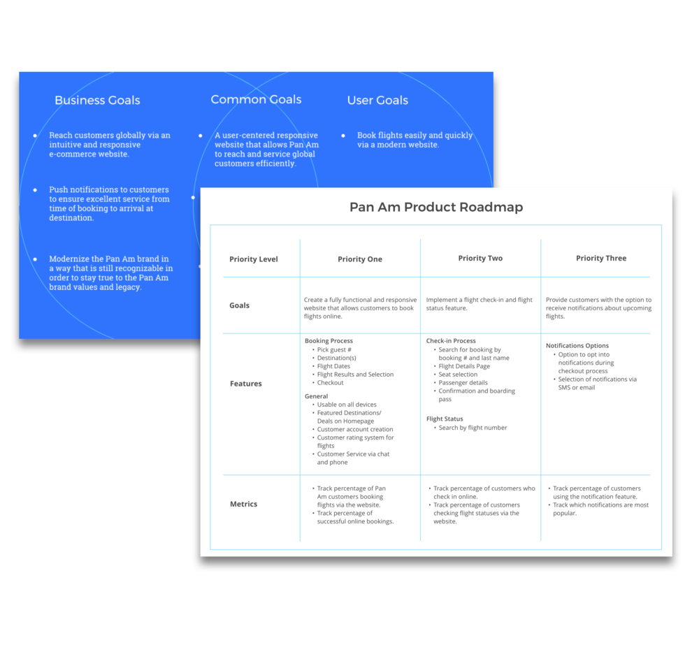 Product Roadmap and Common Goals for Case Study.png