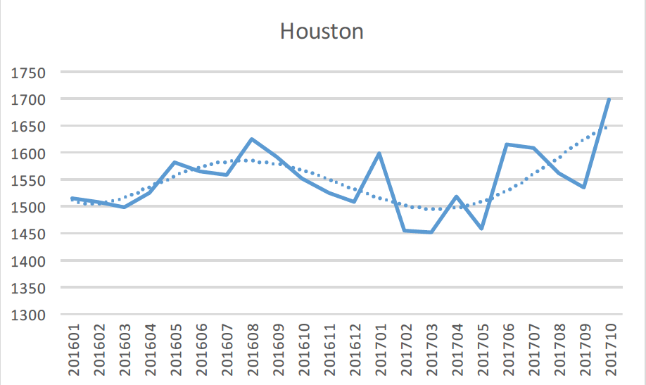 houstonrents.png