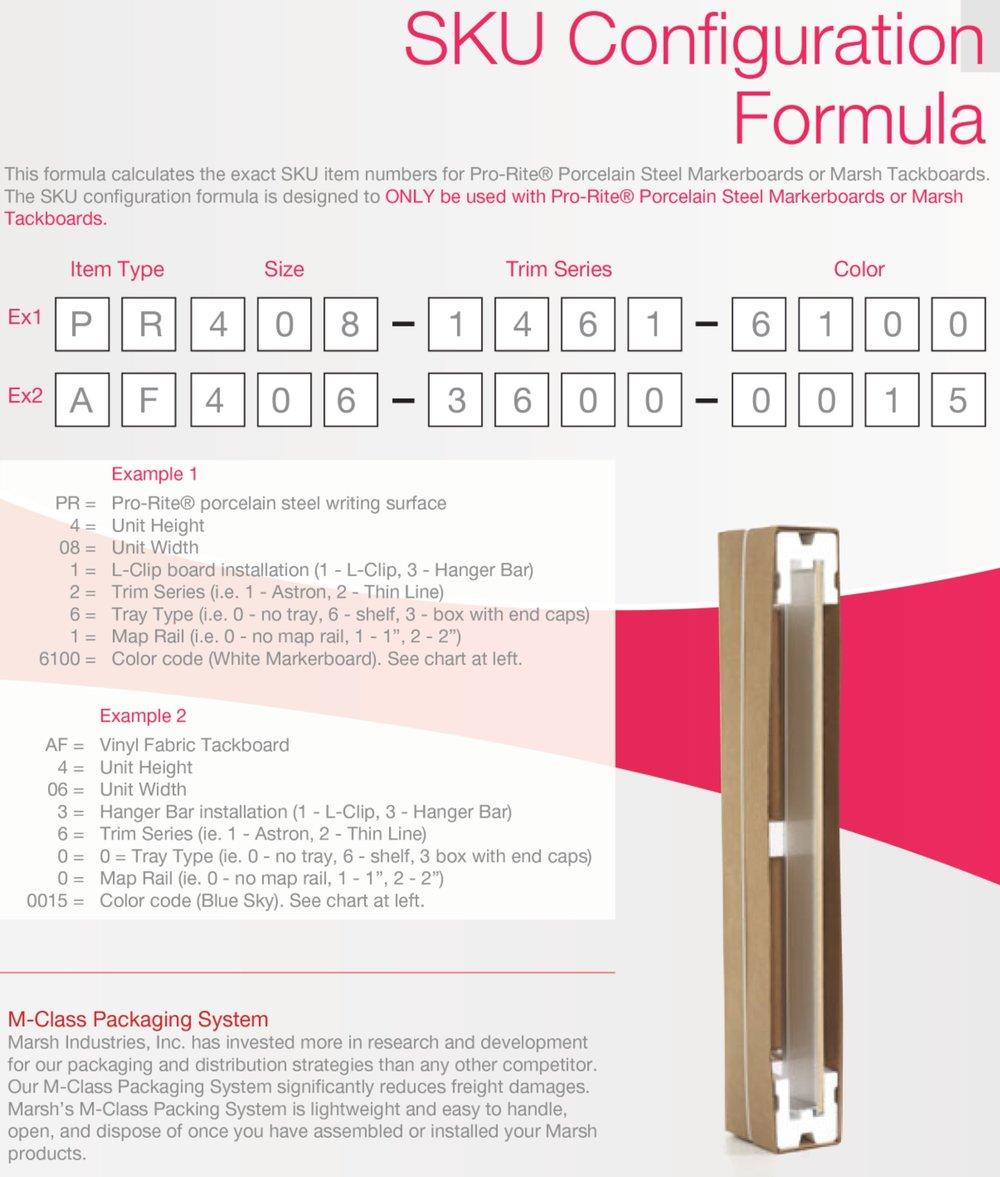 SKU configuration formula.jpg