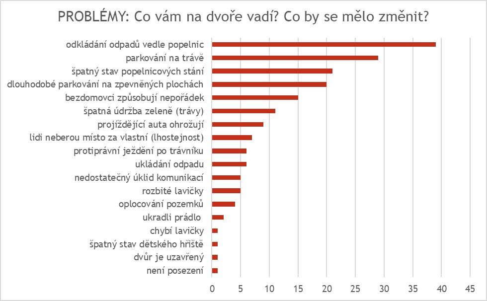 Halasova_problemy.jpg