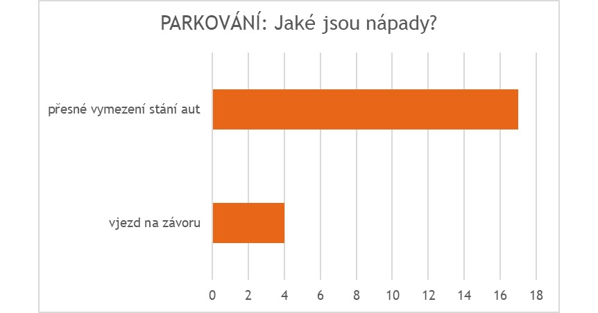 Parkovani_napady.jpg