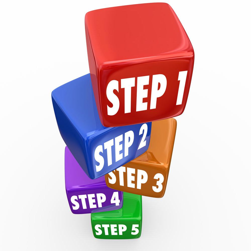 5 steps.jpg