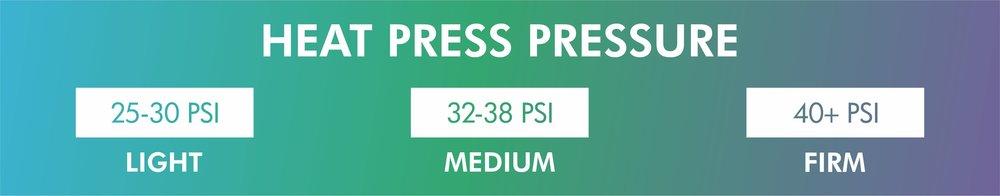 Pressure Guide.jpg