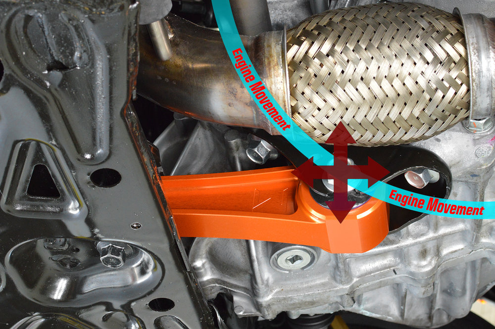 civic-type-r-engine -mount.jpg