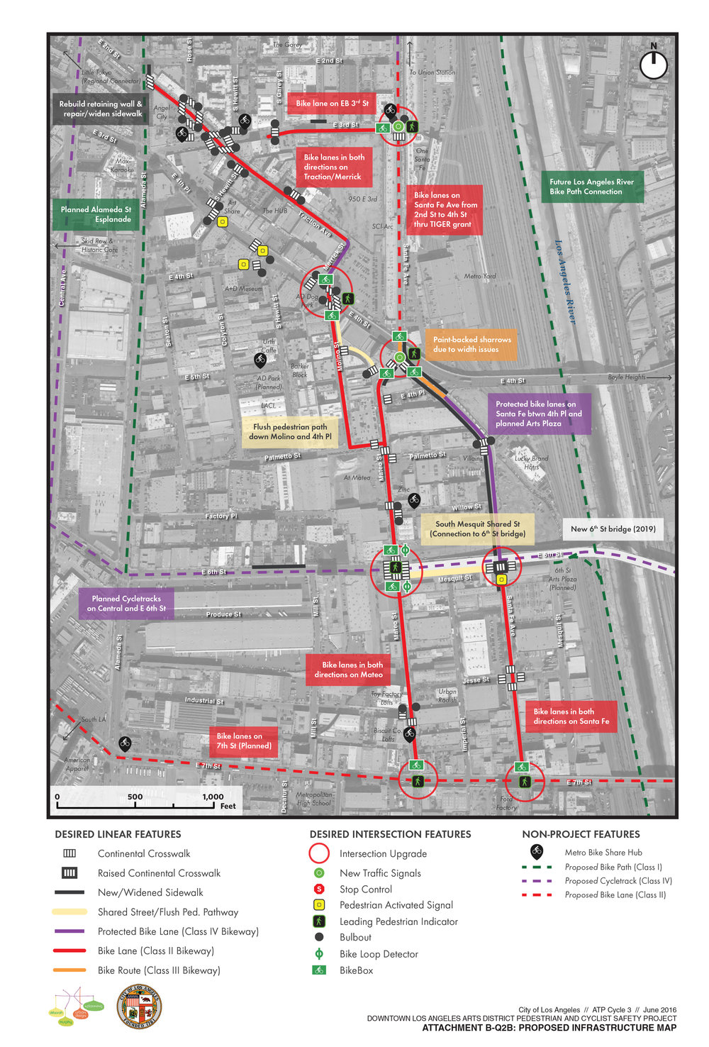 Plan for Pedestrian Improvements in the Arts District