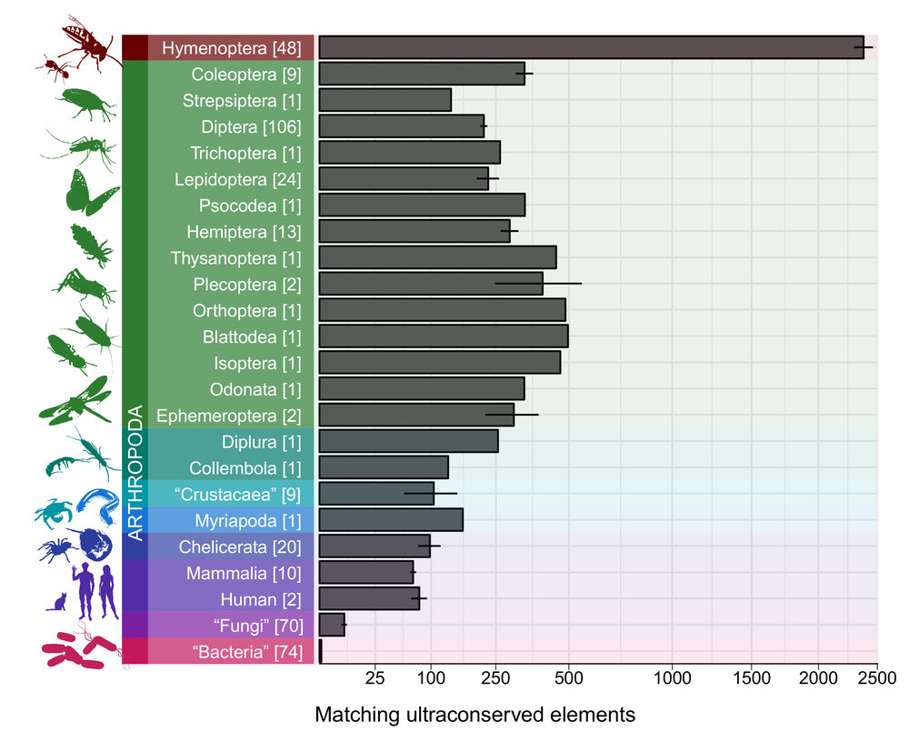This is a summary figure from  our latest MEE paper .