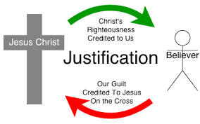 The Process of Imputation through Christ's Sacriifce on the Cross for us.