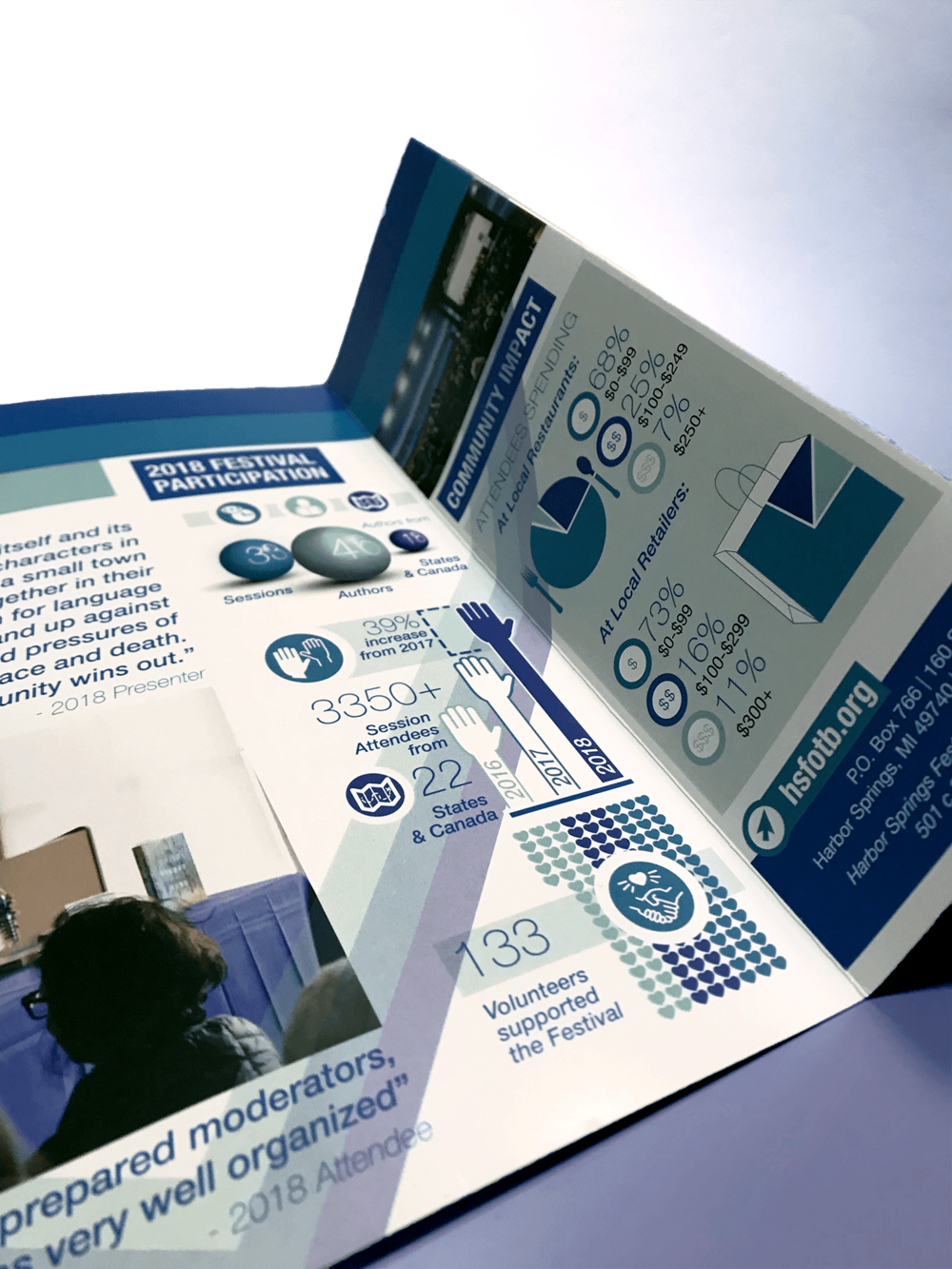 Harbor Springs Festival of the Book -  Post-Festival Summary Brochure, Infographic Design