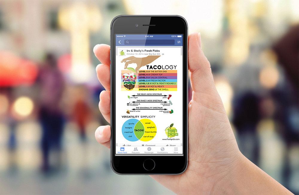 "Irv & Shelly's Fresh Picks  - ""Tacology"" Infographic Design, Social Media Management"