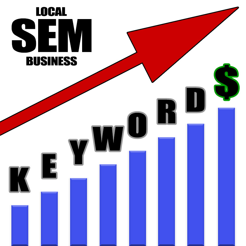 Keywords-SEO-Local-Business-SEM-BridgeHouse-Marketing.jpg