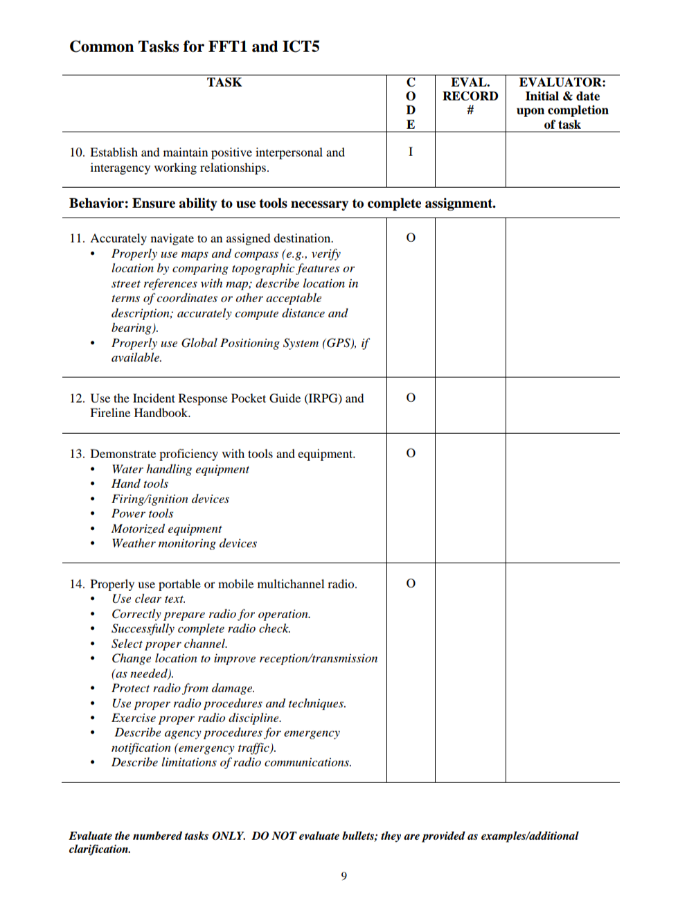 a page from the FFT1/ICT5 position task book, NWCG.gov