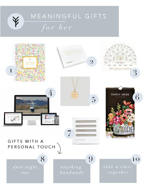 gift guide 2018_v1-03.png