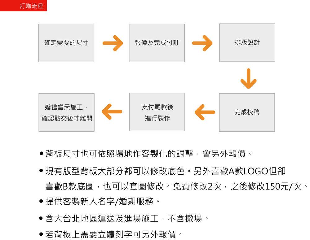背板說明5.jpg