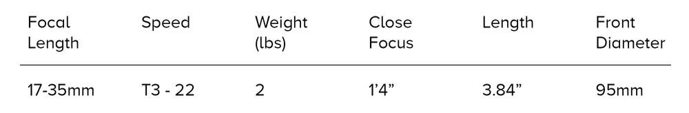 Century-17-35-Specs.png