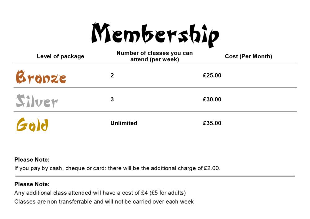 Membership Fees.png