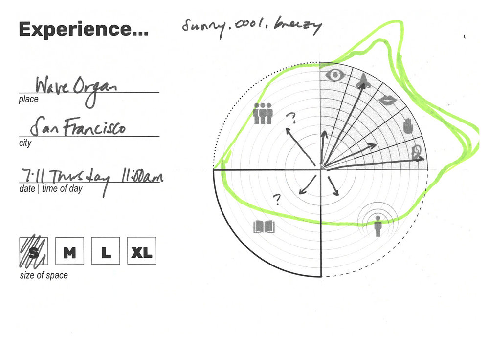 Leeann's Experience Card Front