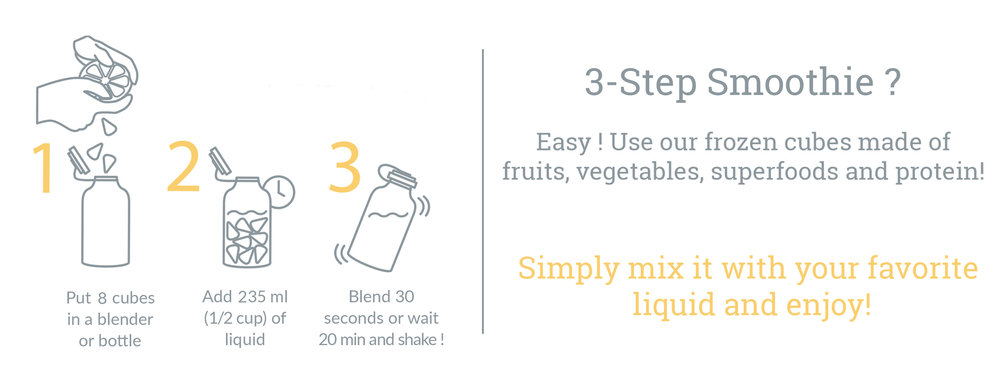 how-to-prepare-evive-smoothie-1.jpg