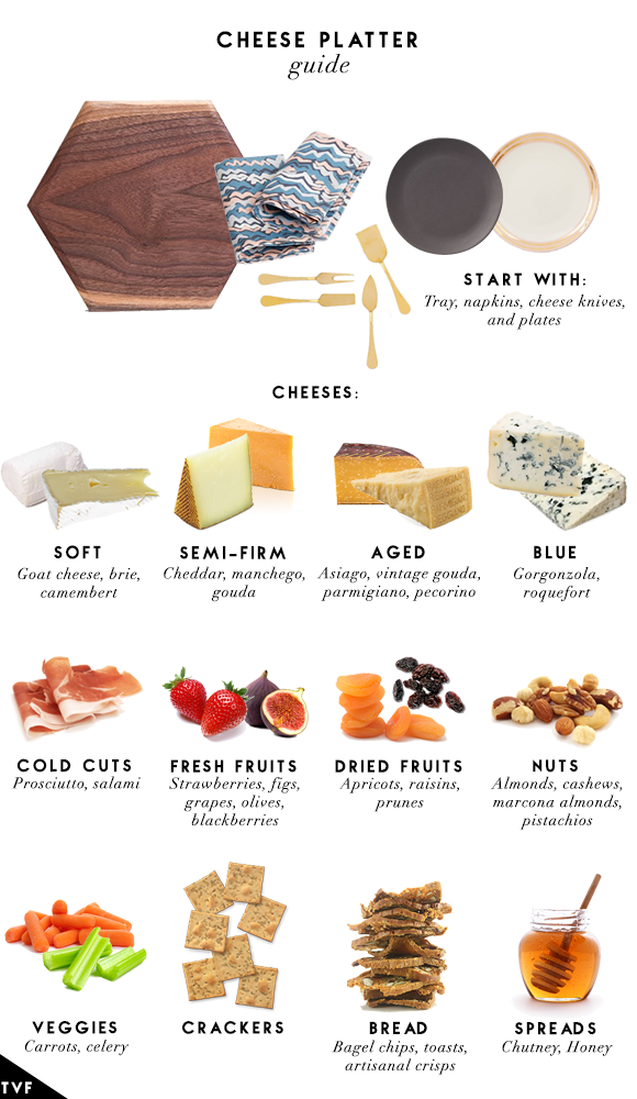 cheese-platter-guide-how-to-101.png
