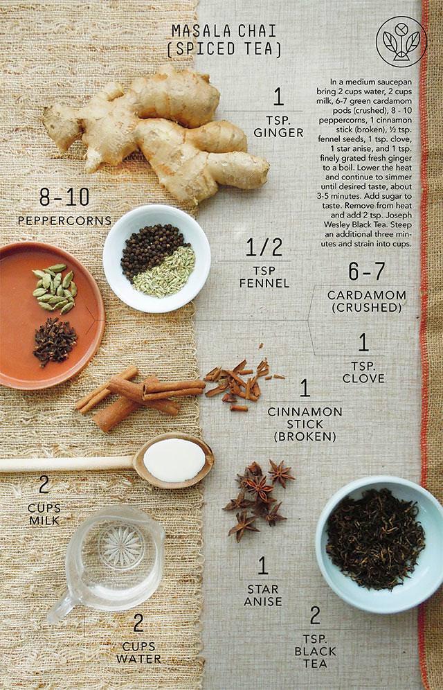 recipe08-masala-chai.jpg