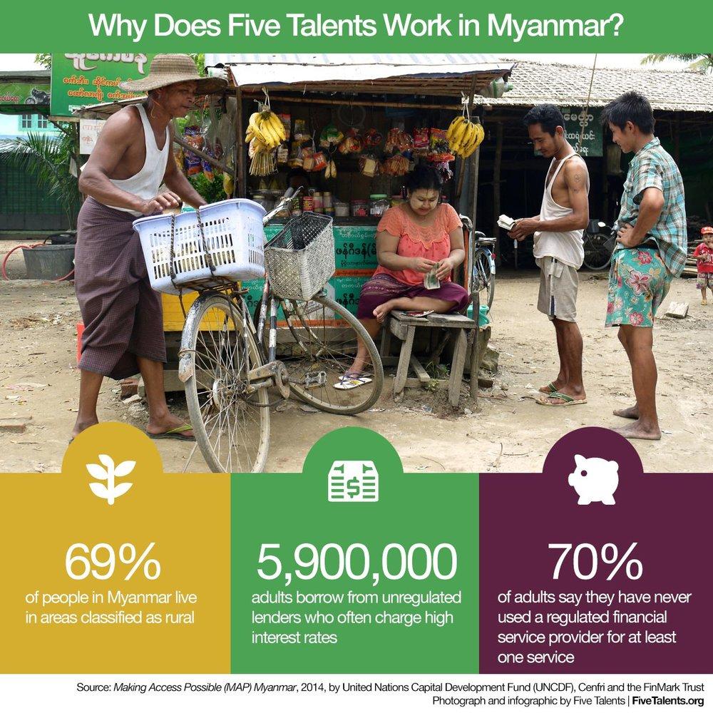 Myanmar_stats_v4.jpg