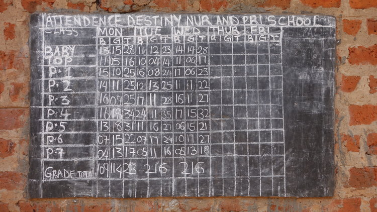 Ugandan school attendance records