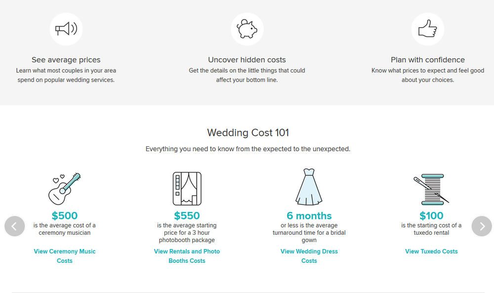 WeddingWire Cost Guide