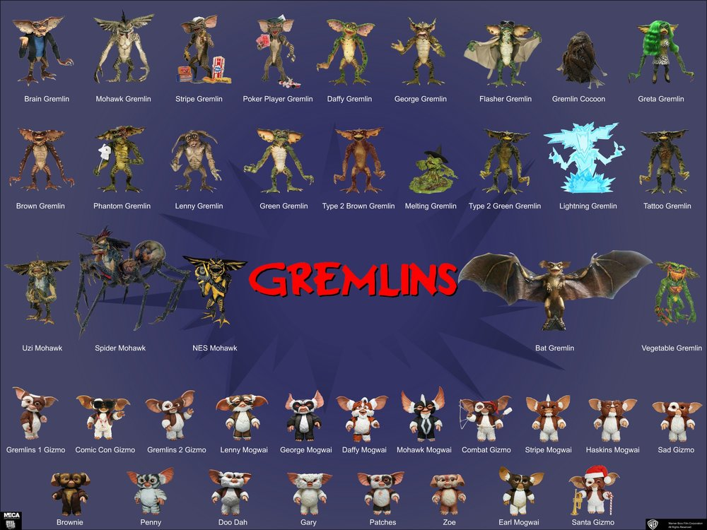 neca_gremlins_action_figures_checklist_winter_2015_by_theoctagon0-d58zx1i.jpg