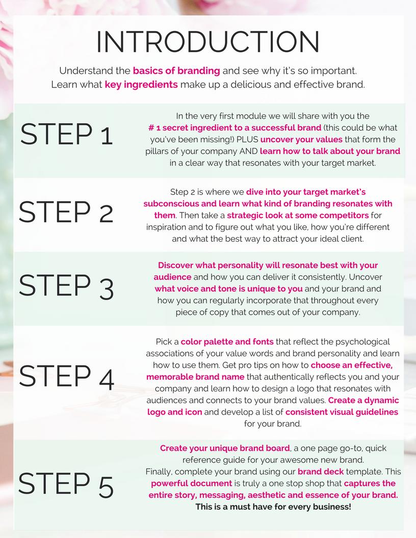 Ultimate Secret Recipe Steps - NatPark Collective