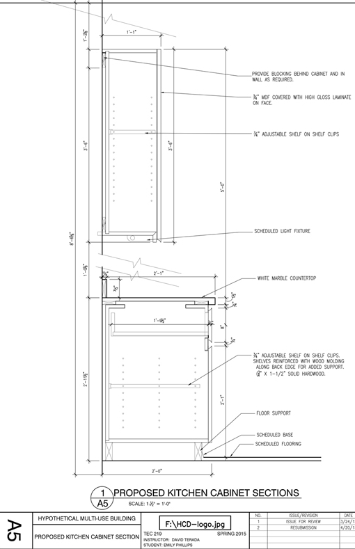 kitchen cabinet section. Proposed Cabinet Section  Emily Phillips