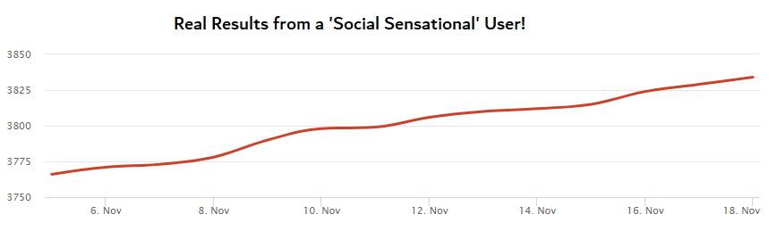 graph_chart_social_sensational.png