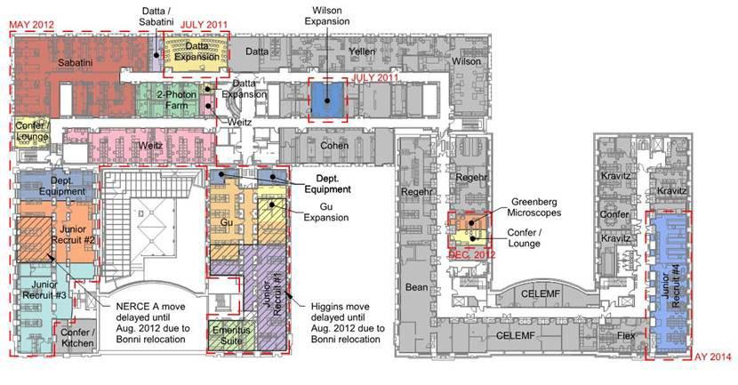 Quad Reorganization Planning