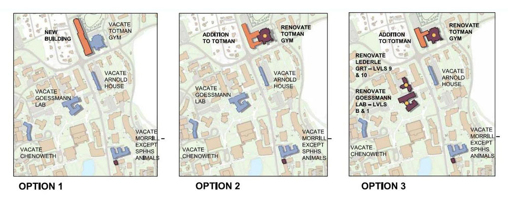SPHHS Program Expansion Options