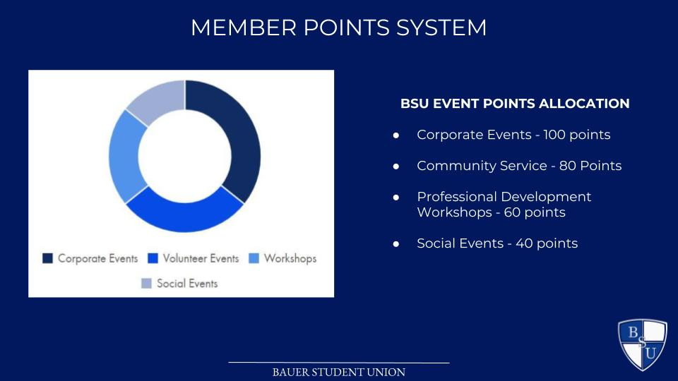 BSU Spring 2019 Orientation (16).jpg