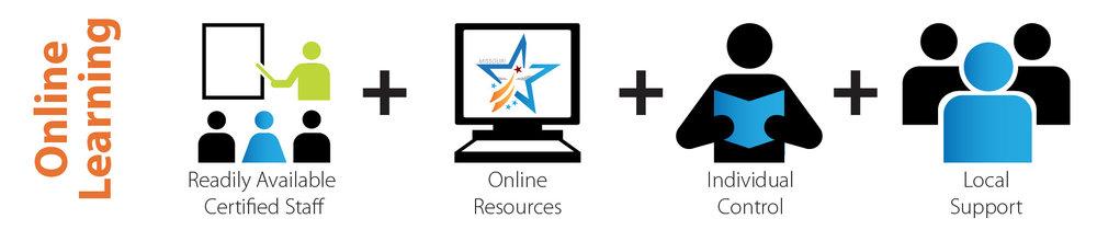 onlinelearning-01.jpg
