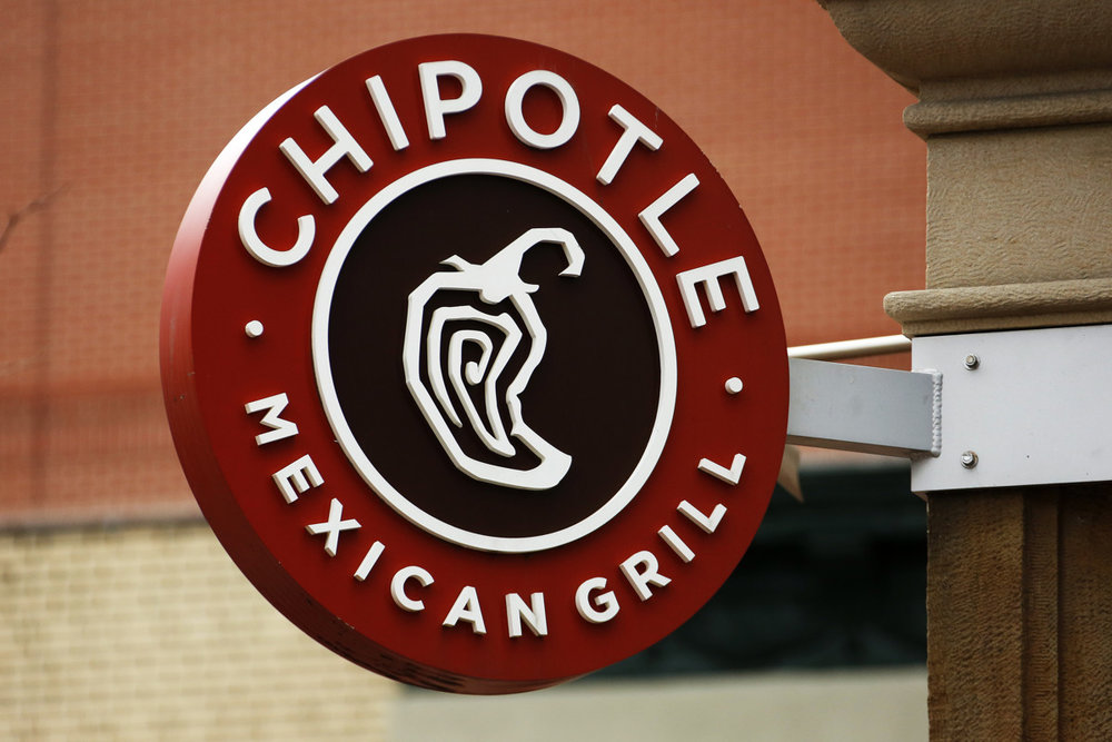 Chipotle Workers' Comp, FMLA and Workplace Discrimination