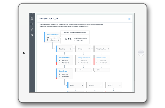 Let's Get Analytical - Gain insights beyond your usual engagement metrics. See data on conversation metrics such as most popular selections, questions, and more!You can also A/B test your Instabots to optimize the user experience and conversions.