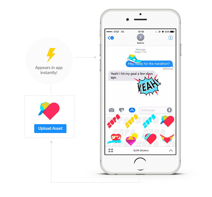 Powerful sticker management & actionable analytics - From our portal, you can seamlessly track, manage, and update stickers, emojis, and GIFS on the fly and add them to your app in real-time, all without submitting another build to the app store.No more waiting days for your users to see your fantastic new stickers or emojis. Yup, it's that easy.