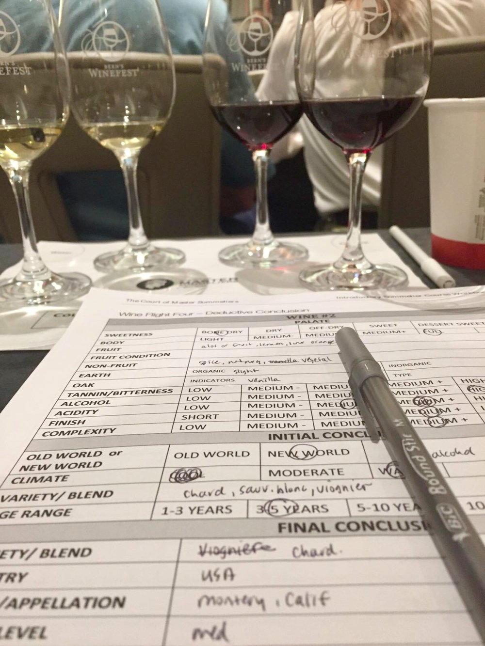Our Introductory Level One course taught us the  deductive tasting method  used by all Master Sommeliers.