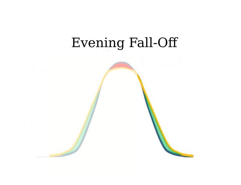Overclocking_Evening.jpg