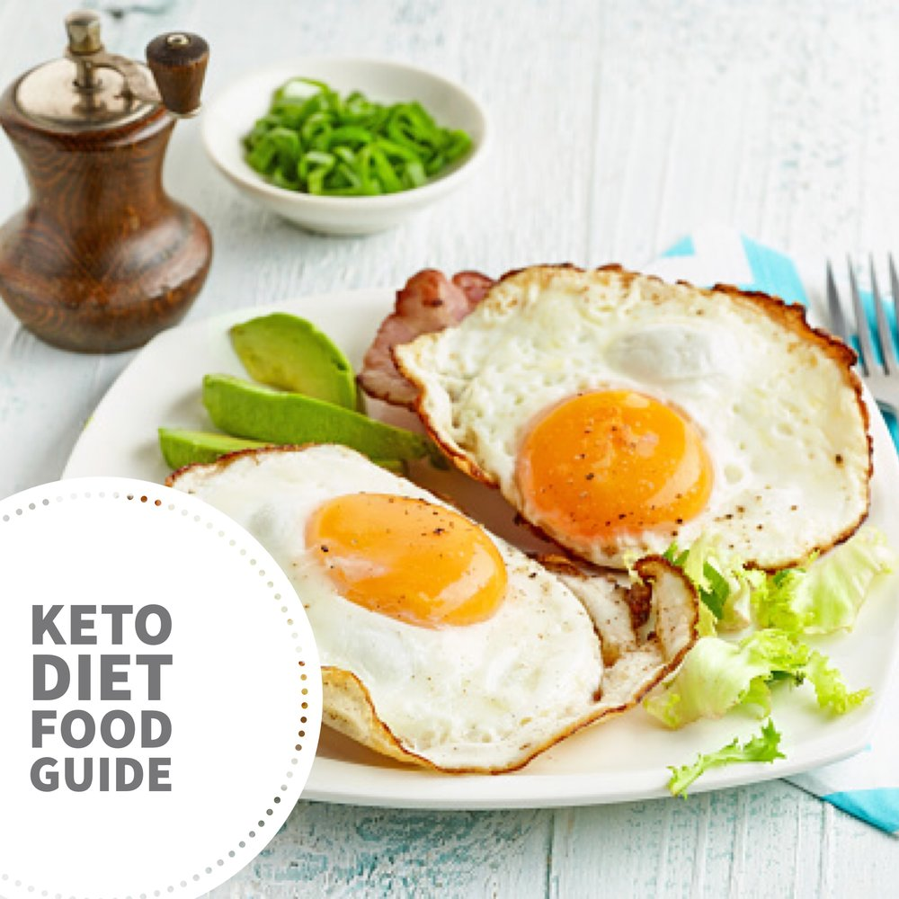 What to Eat on Keto